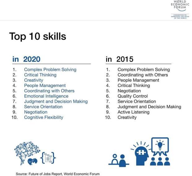 jobs_2020